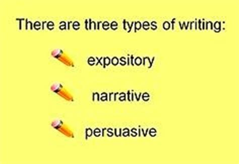 How to Write the Conclusion for a Persuasive Essay Synonym